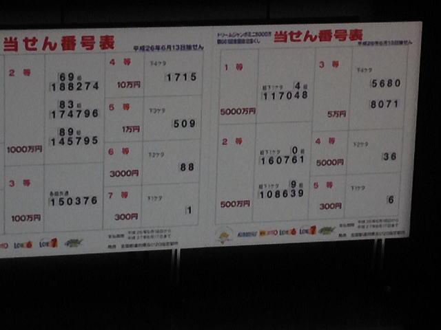 番号 当選 回 自治 819 全国 宝くじ