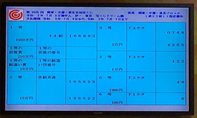 自治 2521 関東 宝くじ 中部 東北