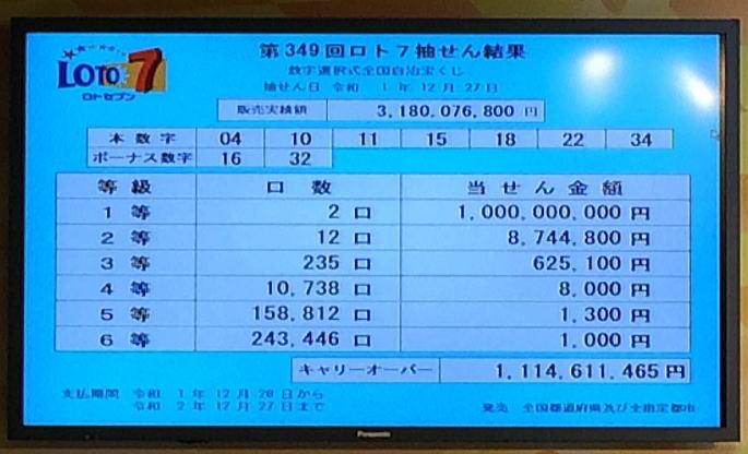 ロト 6 当選 番号 みずほ