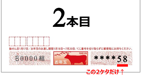 2021 番号 年 当選 年賀状