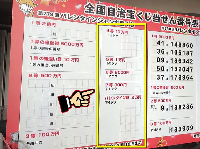 宝くじ 2020 ジャンボ