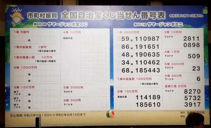 2019 年 サマー ジャンボ 当せん番号案内(ジャンボ等) みずほ銀行