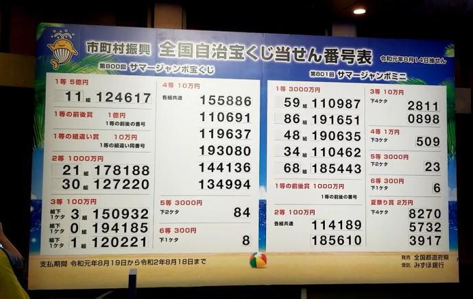 宝くじ 849 自治 全国