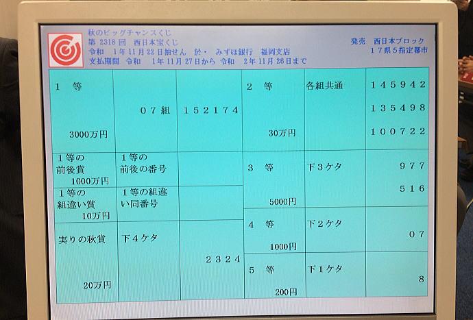 西日本宝くじ2324回