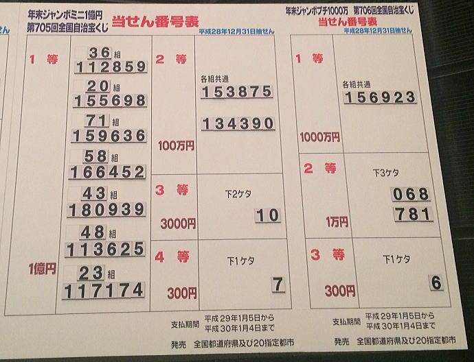 年末ジャンボミニ1億円 当選番号 (第705回) 2016年12月31日